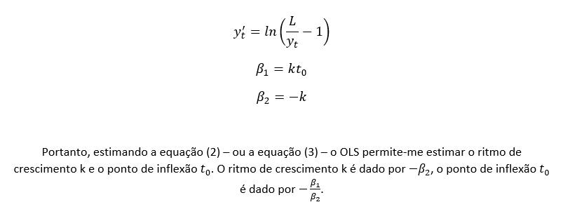 """""""Algumas notas sobre o modelo de previsão"""" @COVID19 5"""