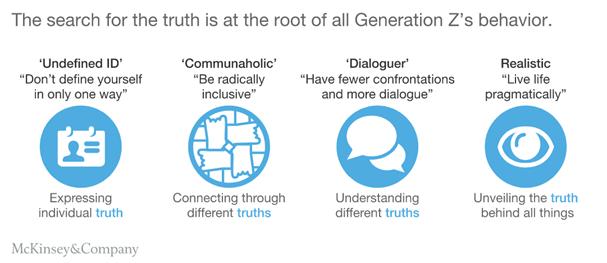 O papel da Geração Z na (re)construção do futuro 1